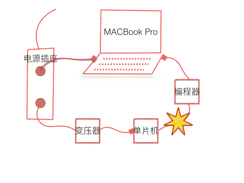 我是如何烧坏了一台RMBP的